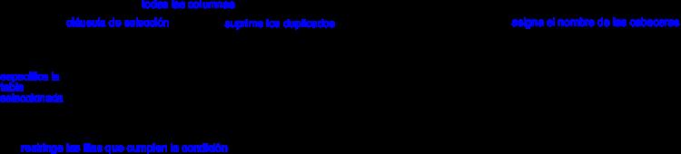 Tema_02_-_Lenguaje_SQL_-_Introduccion_y_Consultas_SELECT_html_m7b2eca35.png